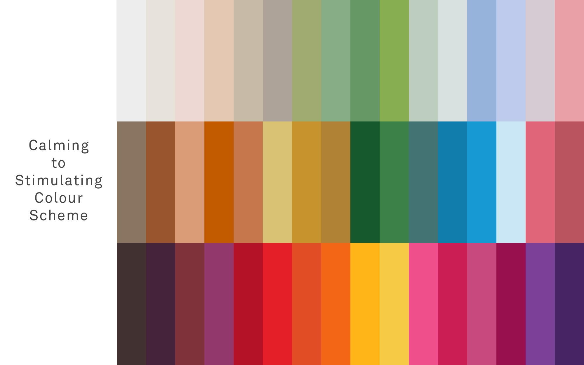 Colour Chart Explaining Calming To Stimulating Colours