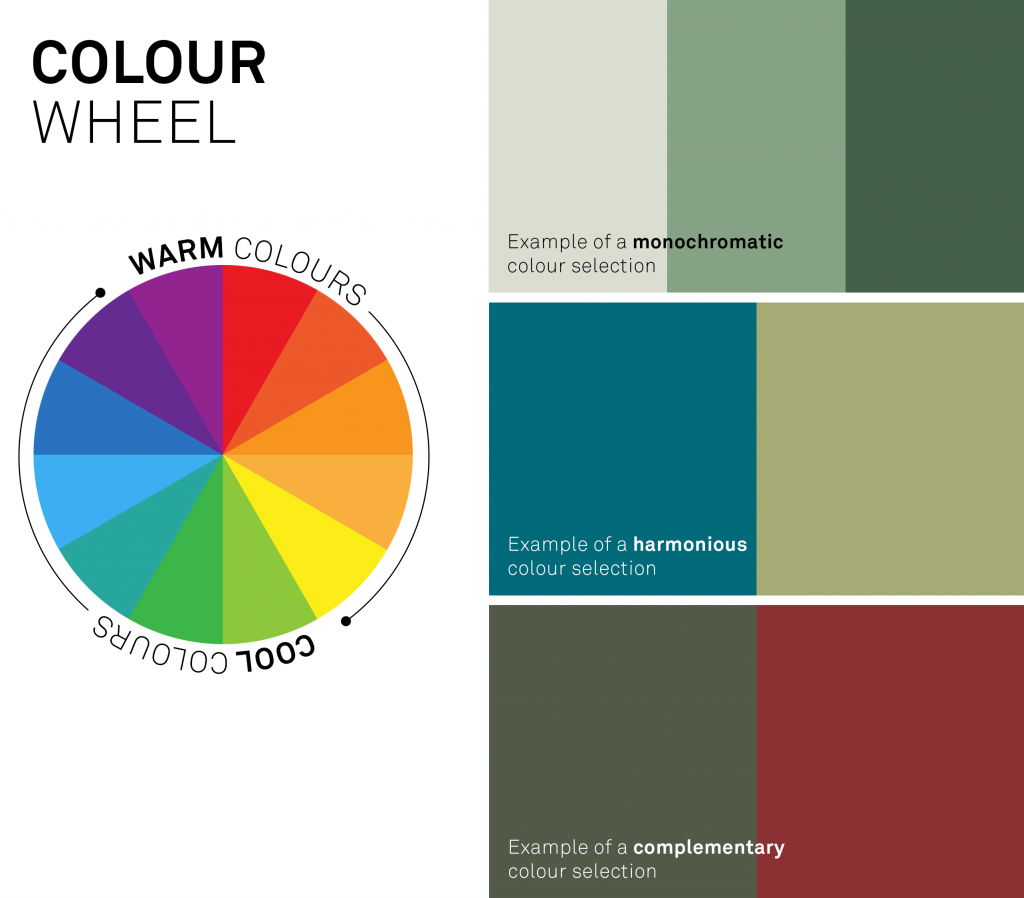 Colour Wheel and examples of colour scheme routes